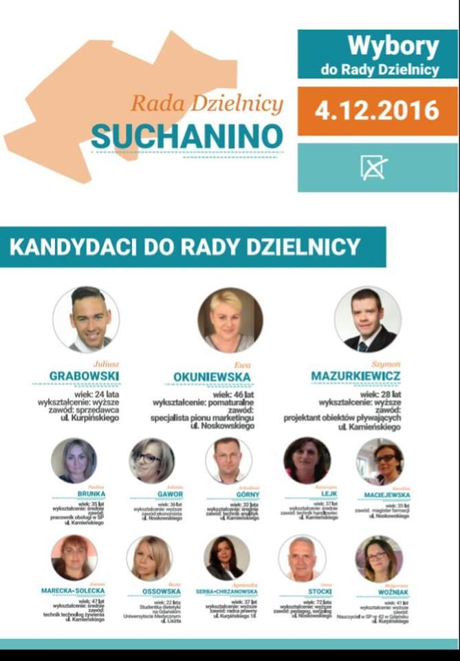 kandydaci-do-rady-dzielnicy-suchanino